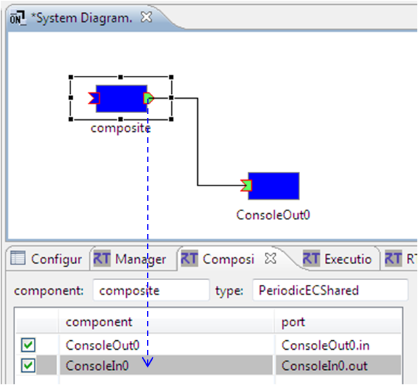 fig45CompositeComponentView_en.png